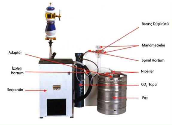 bira-kule-serpantin-serpanter-beer-tower