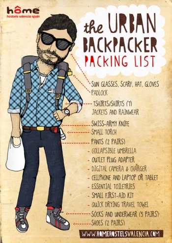 backpack-for-europe-travel-packing-list