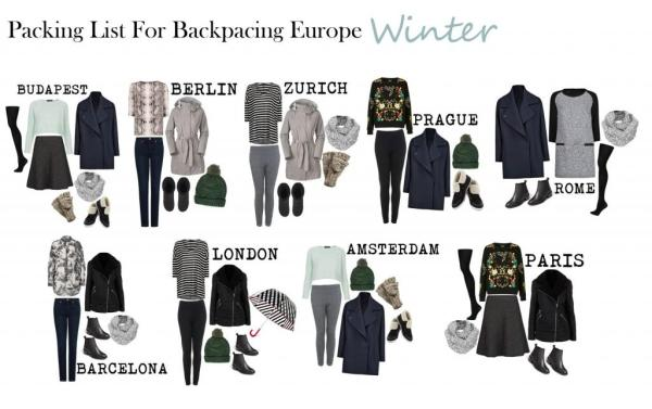 BACKPACKINGLISTWINTER