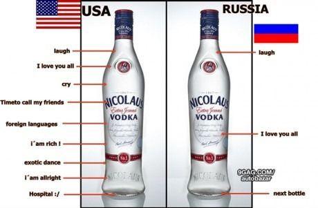 rus-ve-amerikalıların-votka-tüketimi