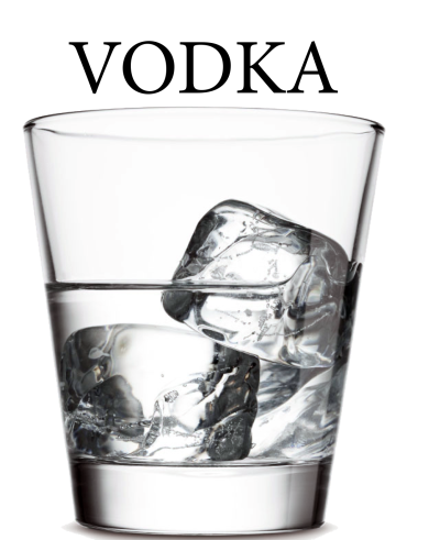vodka-votka-nedir